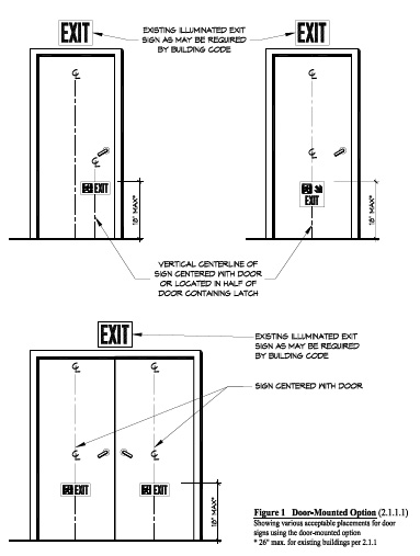 Egress Signs In Nyc Building Code